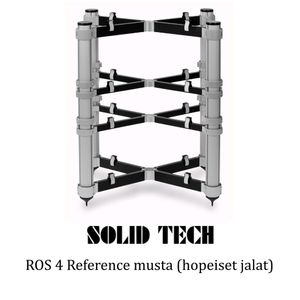Solid Tech ROS 4 Reference
